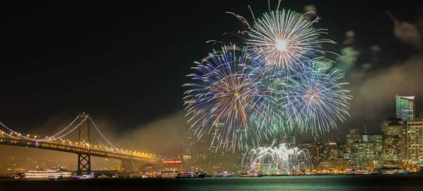 San Francisco New Years Eve Parties | 20202021 NYE